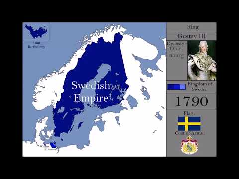 History of Sweden : Every Year