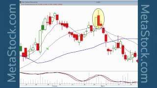 High Profit Trades found with Candlestick Breakout Patterns   Stephen Bigalow