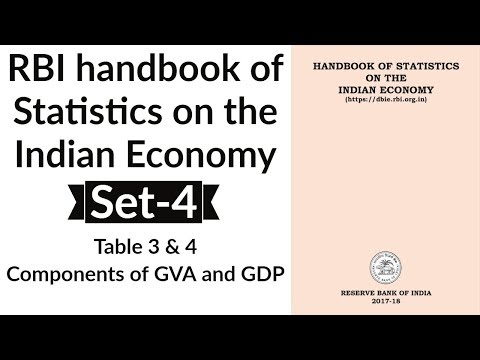 Reserve Bank of India, Handbook of Statistics on the India Economy Set-4 Components of GVA & GDP