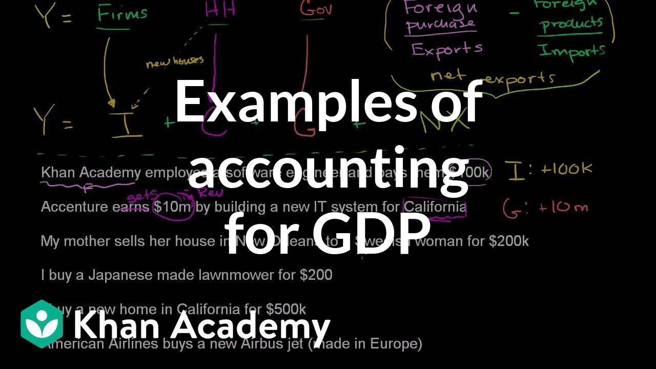 Examples of accounting for GDP (video) | Khan Academy