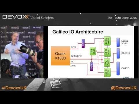 Arduino And Java With The Intel Galileo