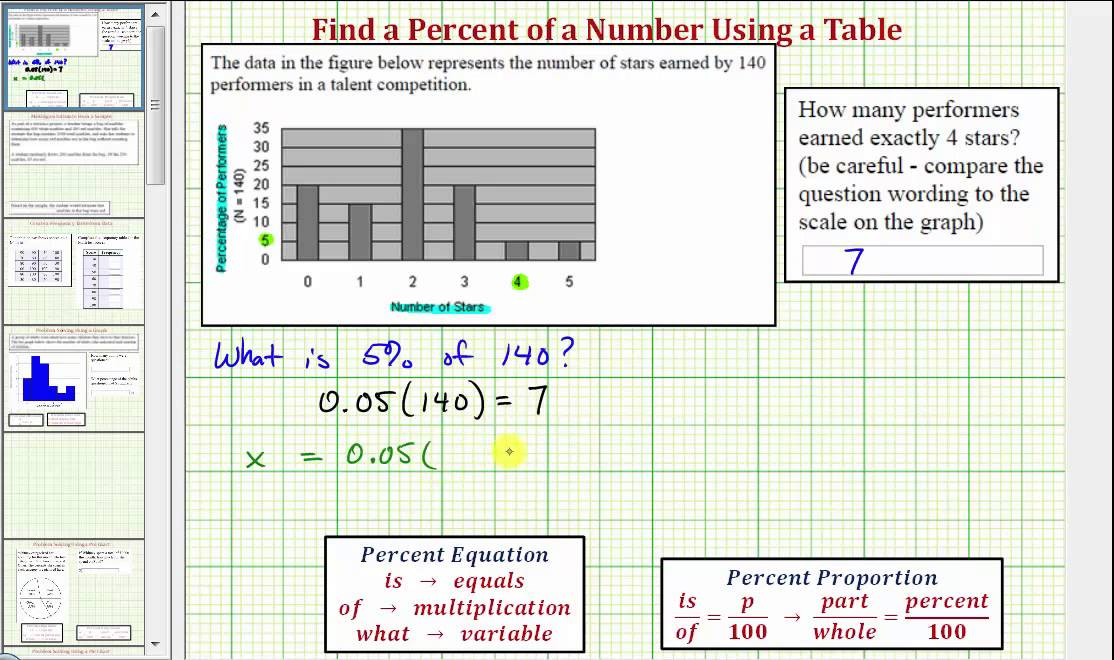 Ex: Determine the Percent of a Number Using a Bar Graph