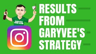 RESULTS FROM GARYVEE'S $1.80 INSTAGRAM GROWTH STRATEGY