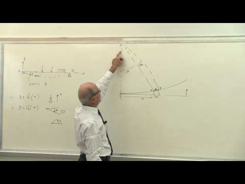 Strength of Materials II: Deflection of Beams, Integration Methods (8 of 19)