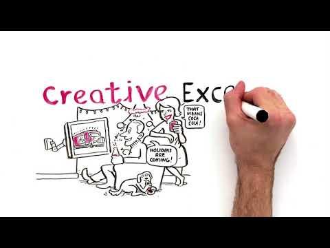 Coca-Cola's Content 2020 Liquid & Linked Strategy