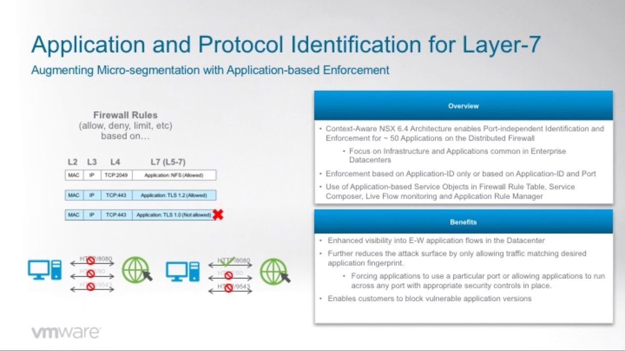 VMware NSX for vSphere 6 4: Application and Protocol Identification