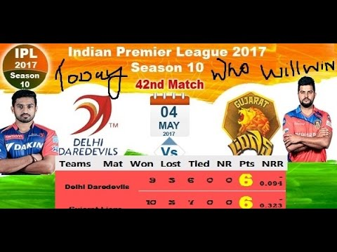 4th may Delhi Daredevils vs Gujarat Lions World Cricket Championship 2 2017 Gameplay