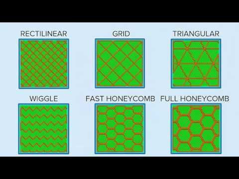 Infill Pattern Basics | Simplify3D