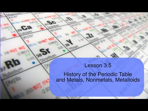 lesson 35 history of the periodic table and metals nonmetals metalloids