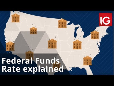 How does the federal funds rate affect the global economy? | IG Explainers