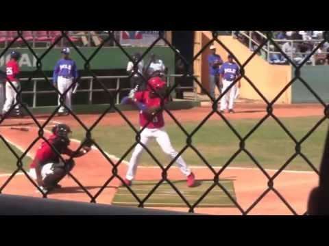 Eloy Jimenez, RF, Chicago Cubs