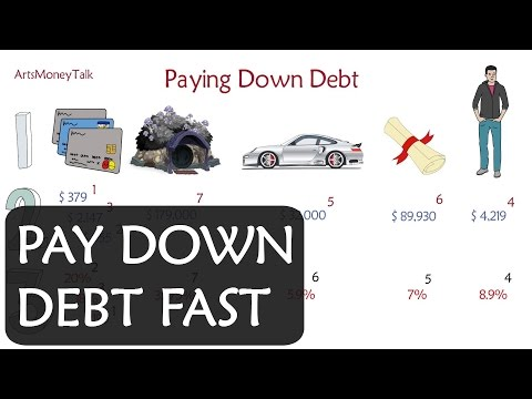 Which debt to pay first?