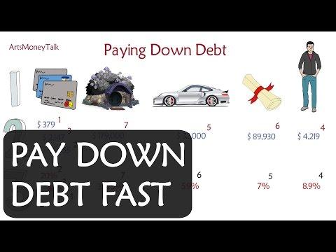 Видео Lowest personal loan rates