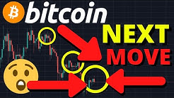 URGENT UPDATE!!! BITCOIN MUST NOT BREAK THIS KEY PRICE LEVEL OR THERE WILL BE A HUGE DUMP!!