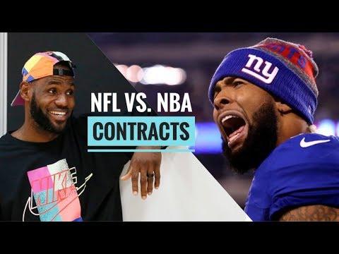 NBA vs. NFL CONTRACTS 💰Warren Sharp Interview | The Lefkoe Show