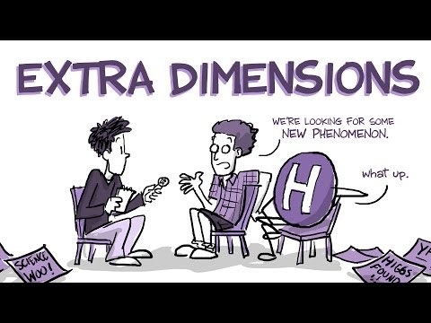 Extra Dimensions Explained