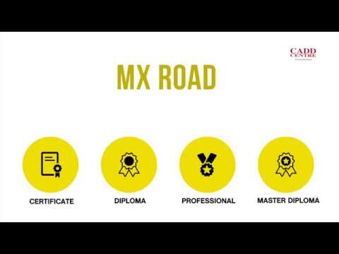 Mx Road Course Mx Road Design Training 3d String Modeling Land Surveying Transportation Design Courses