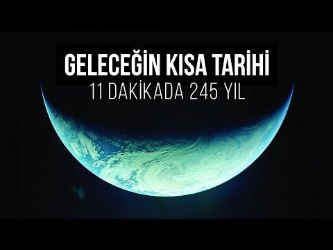 Geleceğin Kısa Tarihi - 11 Dakikada 245 Yıl