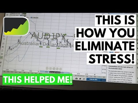 The Art Of Stress-Free Forex Trading (explained!)
