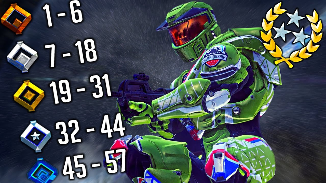 The Classic 1 - 50 Ranking System In Halo 5