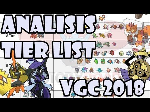 Primer análisis de las Tier List - VGC 2018 /Pokémon UltraSol y UltraLuna