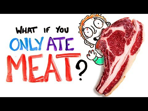 what-if-you-only-ate-meat?