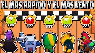 WHAT IS THE FASTEST BRAWLER AND THE SLOWEST? BRAWL STARS RACE | NEW BRAWLER