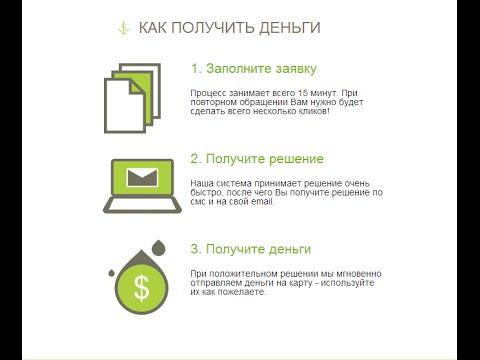 кредит в банке под ип