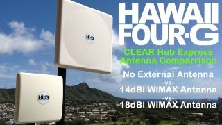 CLEAR Hub Express Antenna Comparison: No External Antenna -vs- Hi4G 14dBi & 18dBi WiMAX Antennas