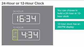 Digital Clock - Application Lab #1