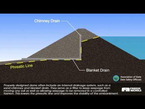 Slide Failure at Dam