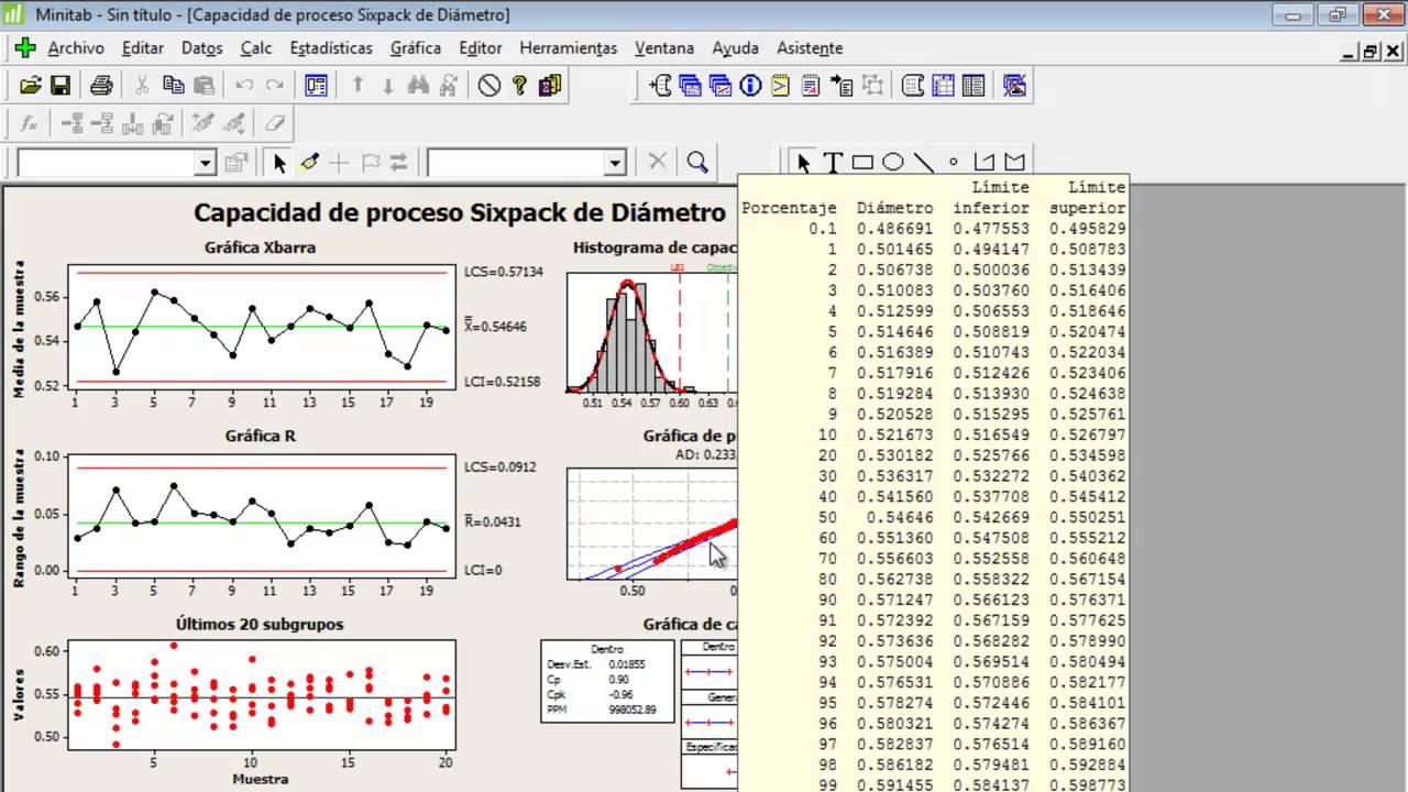 Sesion 08 Minitab Capacidad de los Procesos - YouTube