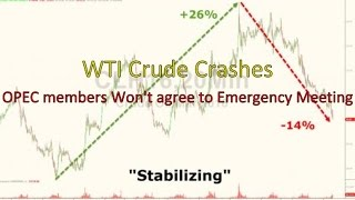 #BTI #Crude Crashes and #OPEC will not Agree to Emergency Meeting
