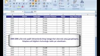 Download lagu Excelde Sıralama Yapmak İleri Excel ders videolarını İZLEYİN MP3