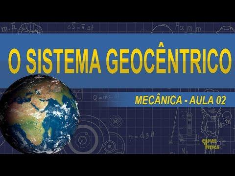 Видео Comparar as idéias do universo geostatico de aristotele