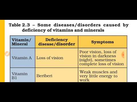 Deficiency Diseases Caused By Lack Of Vitamins And Minerals Youtube