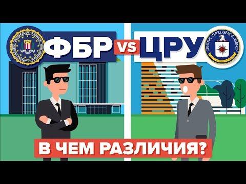 ФБР против ЦРУ
