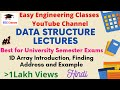 1D Introduction, Finding Address of Linear Array in Memory, Array Initialization Example