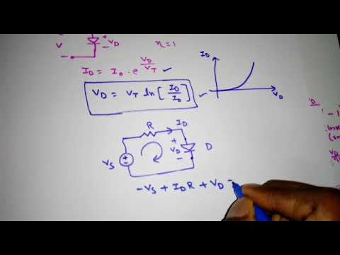 Electronic Devices Lecture-38: Modelling of the PN-Junction