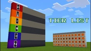 Tier List of all Minecraft Redstone Components