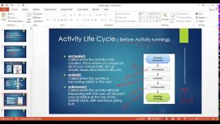 9 - Activity lifecycle Before Activity running (In Arabic)