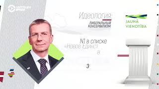 Выборы в Латвии и видеозвонок доктору | Балтия | 06.10.18