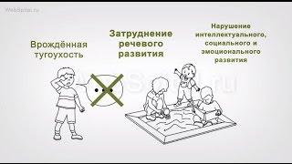 Признаки и причины глухоты у детей и взрослых