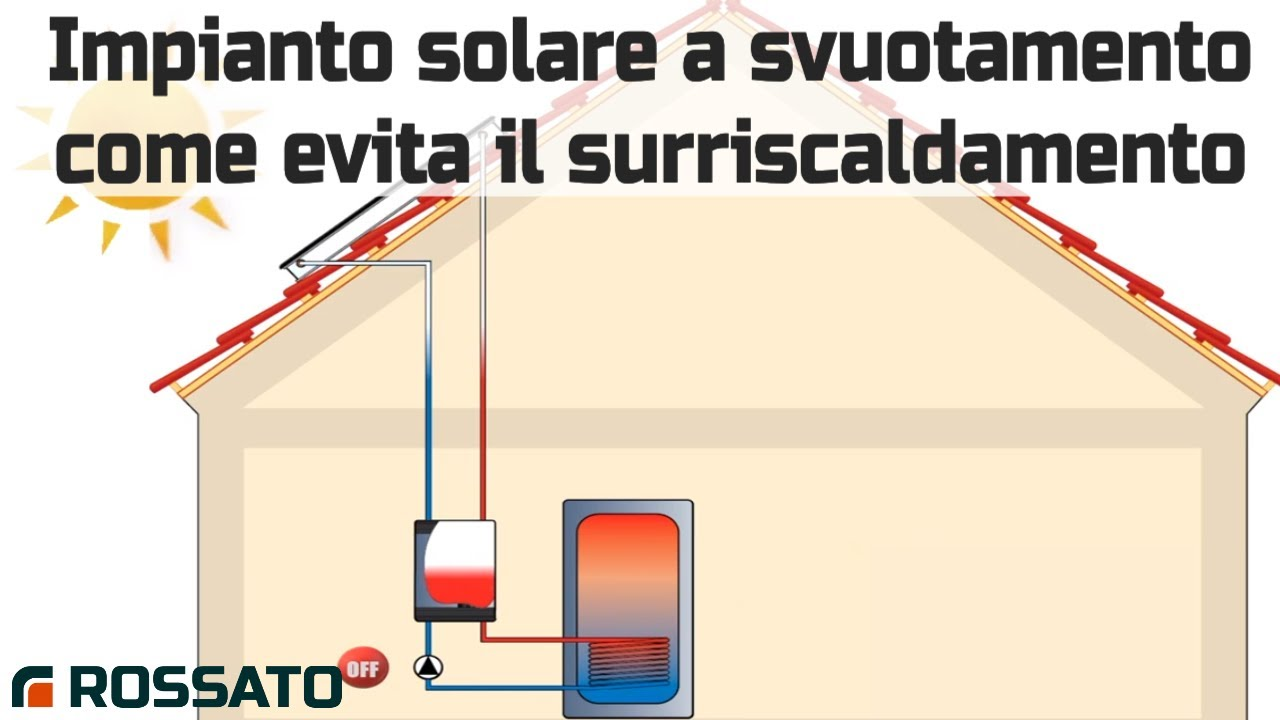 System Entleerung Sonnenkollektoren