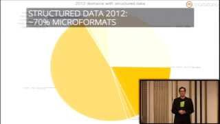 microformats2 & HTML5: The Next Evolutionary Step For Web Data