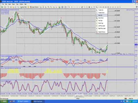 วิเคราะห์ EU USD และทอง 7 11 JAN 2013