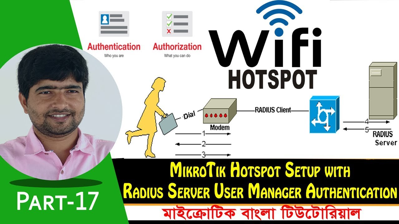 MikroTik Hotspot Setup with Radius Server User Manager Authentication |  Part-17