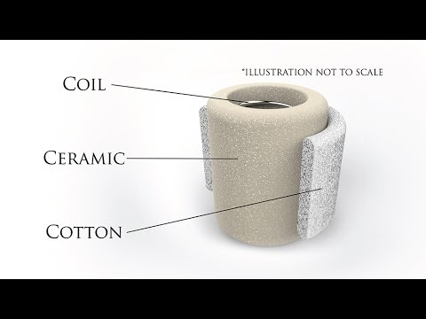 Ceramic coils vs regular coils for vaping