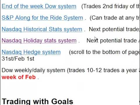 Forex Signals   Simple Forex Options