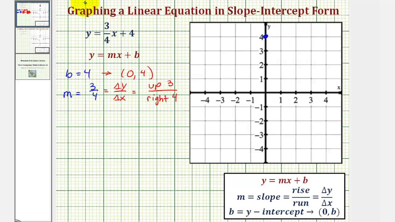Ex 1 graph a line in slope intercept form change of form of ex 1 graph a line in slope intercept form change of form of slope required positive falaconquin